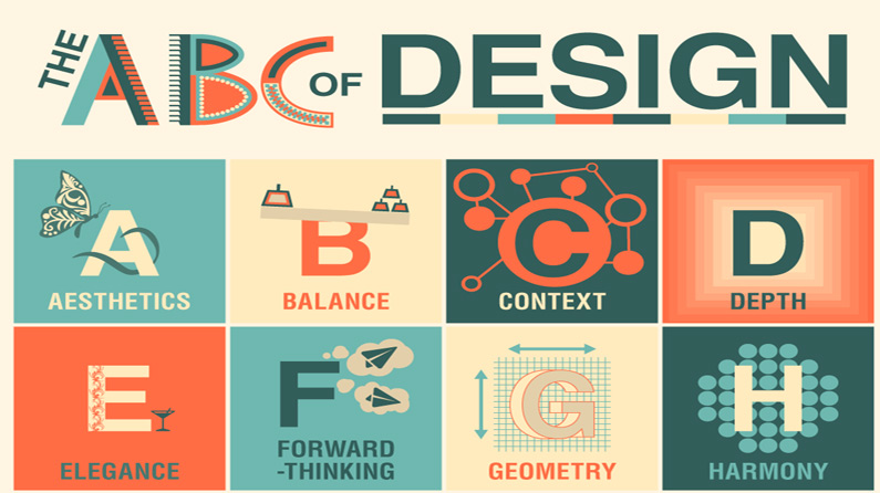 Apply the ABCs to become a successful web design