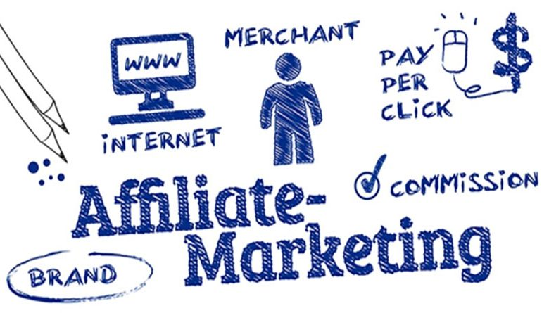 Affiliate Marketing: Common terms and examples for Beginners