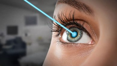 Photo of What can you expect from LASIK eye surgery?